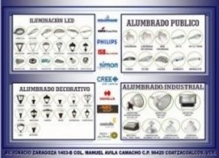 LUMINARIA, ALUMBRADO PUBLICO Y MATERIAL ELÉCTRICO EN GENERAL